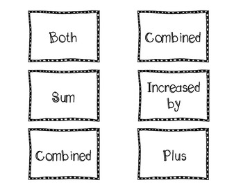 MATH ACTIVITIES: Writing Addition and Subtraction Word Problems