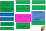 Word Processing Mind Map