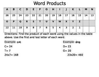 Word Products