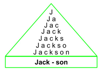 Word Pyramid Template (all ages) - Vocabulary, Sight Words, Spelling Words