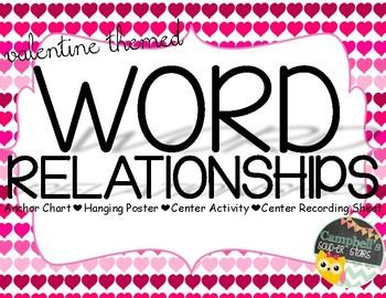 Word Relationships {Synonyms, Antonyms, Homonyms}