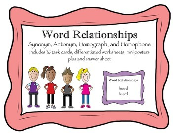 Word Relationships--Synonyms, antonyms, homophones, and homographs task cards