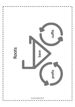 Word Roots Worksheet Packet
