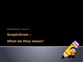 Word Roots - Graph & Gram