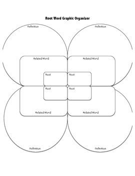 Word Roots Graphic Organizer