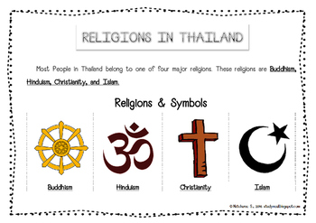 Word Search Game - Social Study For kids - Religions in Thailand
