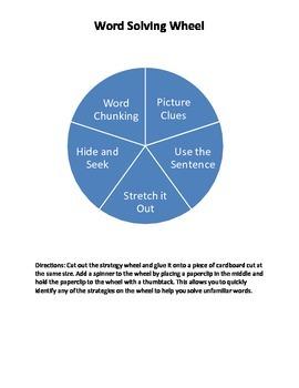 Word Solving Wheel