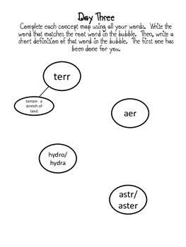 Word Sort Derivational Spelling List 39