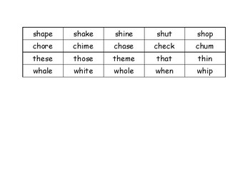 Word Sort Digraphs with short and long vowels (CVCe)