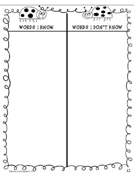 Word Sort Maps for Spelling & Vocabulary Practice (Editable)