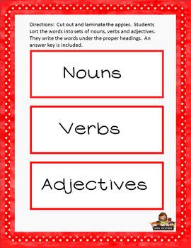 Word Sort Nouns, Verbs, Adjectives