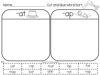 Word Sort Short a -an, -at, -ad, and -ap Story The Hat