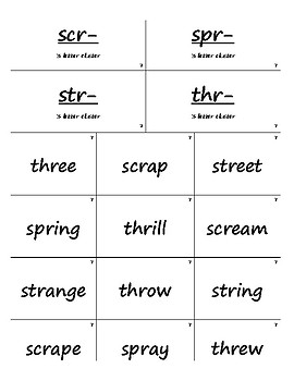 Word Sort for Word Work - Unit 2 Journeys