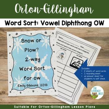 Vowel Diphthong ow