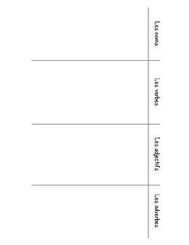 Word Sort (les noms, les verbes, les adjectifs, les adverbes)
