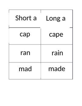 Word Sort: short and long vowels
