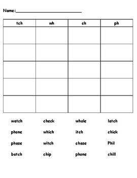 Word Sort - tch, wh, ch, and ph