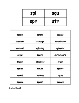 Language Arts Word Sorts: Decoding (CVC, CVCC, blends, digraphs, suffixes)