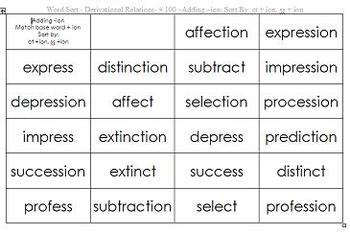 Words Their Way™ Word Sorts for Derivational Relations ...
