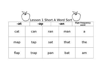 Word Sorts Short A, Short I, Short O, Digraph -ck