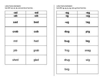 Word Sorts for Letter Name - Alphabetic Spellers [Words Their Way]
