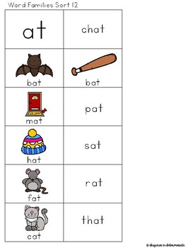 Word Sorts for Word Families from Kathy Ganske's Word Journeys