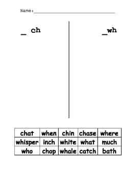 Word Sorts for ch,wh, sh, th Digraphs