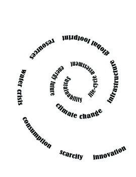 Word Wall / Word Splash  - Sustainability