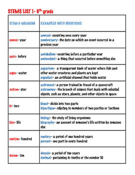 Word Stems List 1 (Core Knowledge grade 6) examples, practice, quiz
