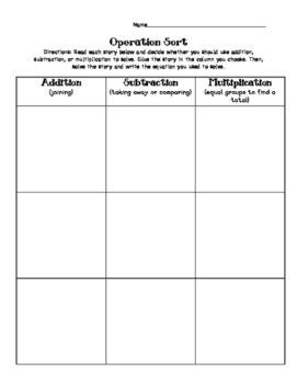Word Story Sort (Addition vs. Subtraction vs. Multiplication)