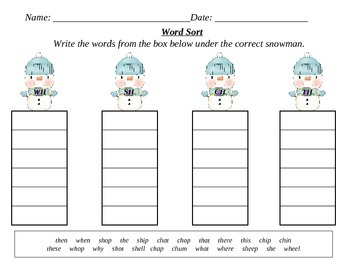 Word Study Digraphs CH, SH, WH, TH