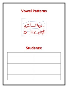 Word Study Center Posters: Vowel Patterns