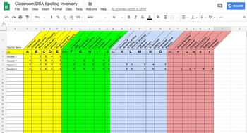 Word Study DSA or Spelling Inventory Student Data Tracker