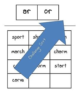 Word Study - FULL YEAR CURRICULUM - 1st Grade