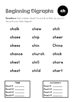 Word Study Fluency