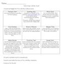 Words Their Way Word Study Homework
