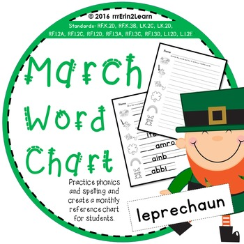 Word Study Kindergarten March First Grade