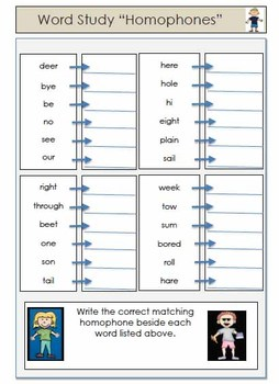 No Prep Word Study - Language 160 Pages PDF - 90 Common Wo