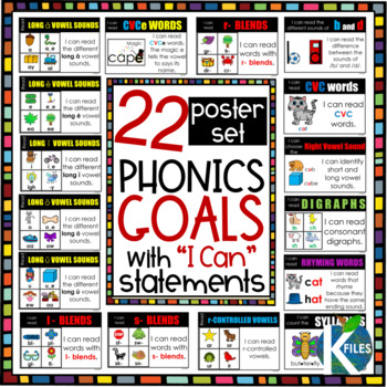 "Word Study & Phonics Reading Goals w/ ""I can"" Statements Poster Set"