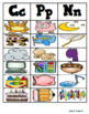 Word Study Picture Sorts for an Interactive Spelling Noteb