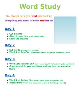 Word Study Plan