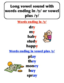 Word Wall Posters (10)
