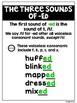 Word Study Puzzle Scoot Bundle #3
