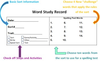 Words Their Way Word Study Record