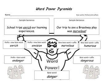Word Study: Root Words, Prefixes and Suffixes