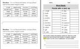 Word Study:  Suffix Word Sort (-s, & -es)