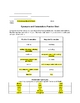 Word Study: Synonyms and Connotation Practice Chart