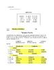 Word Study: Thesaurus Practice Sheet