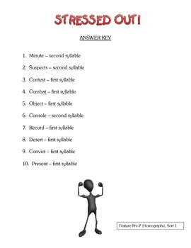 Word Study Unit Materials - Homographs & Homophones (Syllable Juncture Stage)