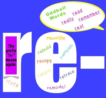 Word Study Words Their Way Prefixes Syllables and Affixes Posters